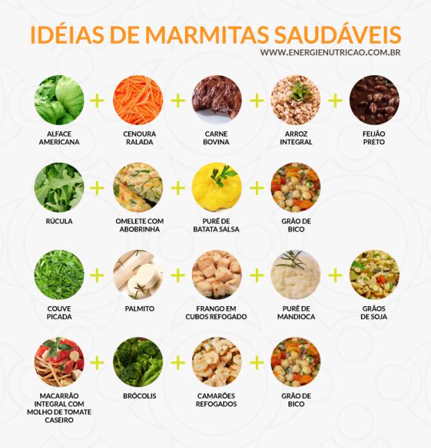 ideias de marmita saudável